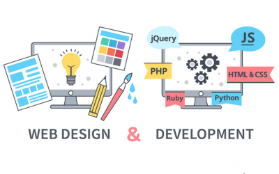 Build your Website without expert Web Designer & Web Developer