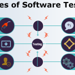 Types of Software Testing |  A Comprehensive Guide