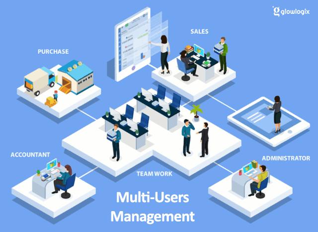 Multi-user management