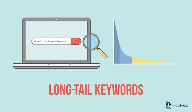 Landing page optimization Long Tail Keywords